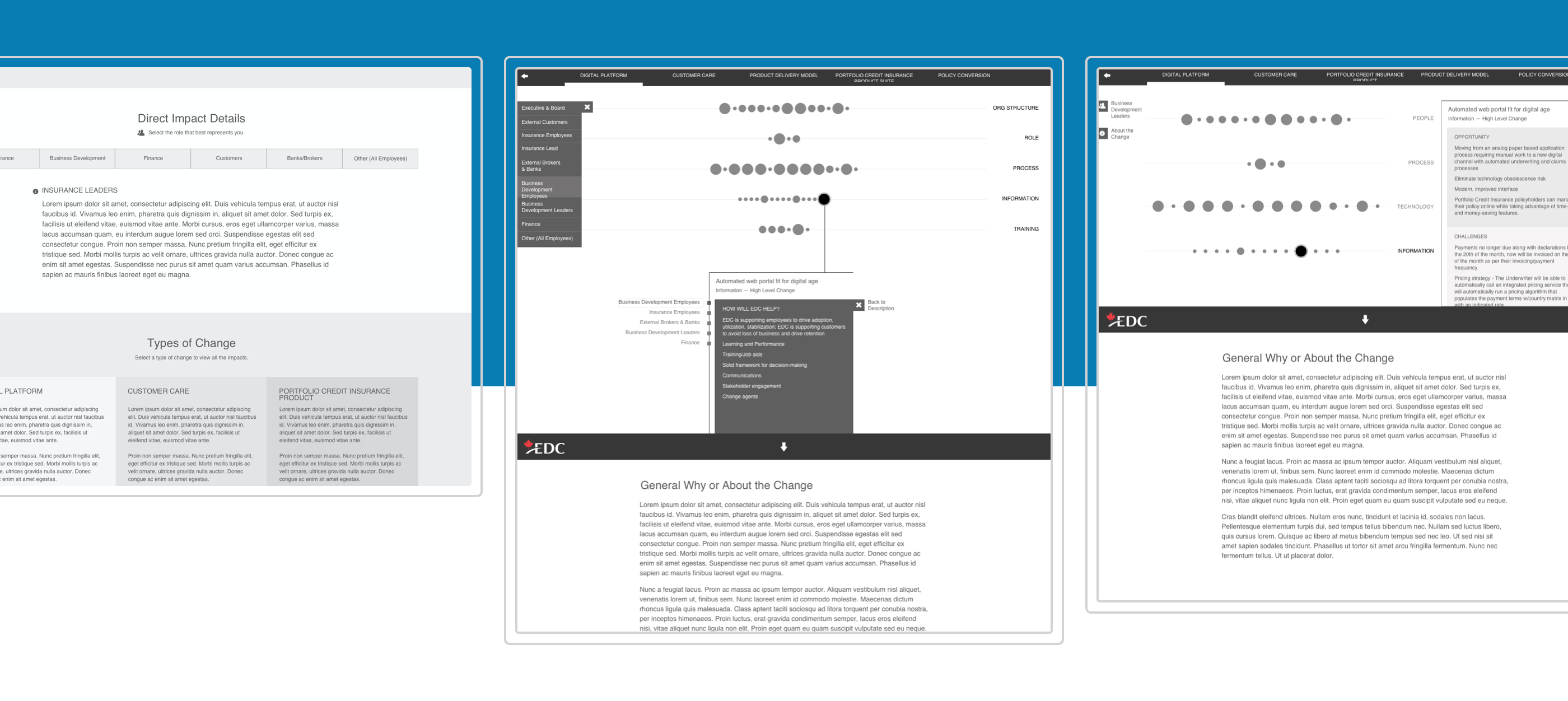 Wireframe concepts of the main webpage